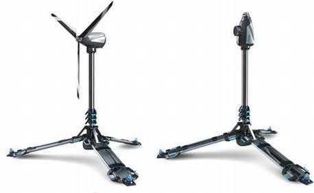 SecurControl presenta offerte mini eolico domestico